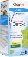 Kuva tuotteesta MethodDraine Detox Vihreä tee